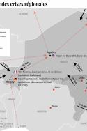 Crises régionales au Sahel, Niger