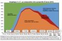 Liquidité dépôts bancaires actifs financiers actifs professionnels actifs immobiliers