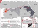 Les mouvements militaires de la Turquie dans le Nord de la Syrie et de l'Irak