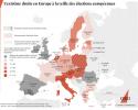 La droite en Europe en 2019, avancements avant les élections européennes, présence de l'extrême droite dans un gouvernement de coalition