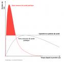 covid-19 pandémie crise santé récession économie mondialisation monde société