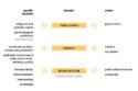 Figure bénéfices de la standardisation géopolitique de la normalisation numérique souveraineté en péril menaces de la cybersécurité connexion internet réseaux sociaux trafic flux réseau 5G gouvernements régulation entreprises droit gouvernance internationale transition numérique
