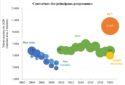 Graphique couverture programmes non contributifs Argentine programme fiscal limité atténuer la crise sanitaire du covid-19 gestion publique santé politique intérieure réponse pandémie coronavirus Amériques Amérique latine économie société
