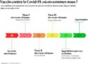 Image chronologie vaccin covid-19 La nuit du reconfinement Union européenne réponse européenne à la pandémie de Covid-19